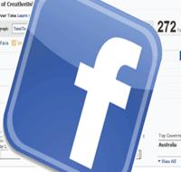 Facebook Insight: quali sono le novità?