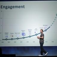 Alla ricerca della pagina perduta: Facebook e la timeline per le pagine aziendali